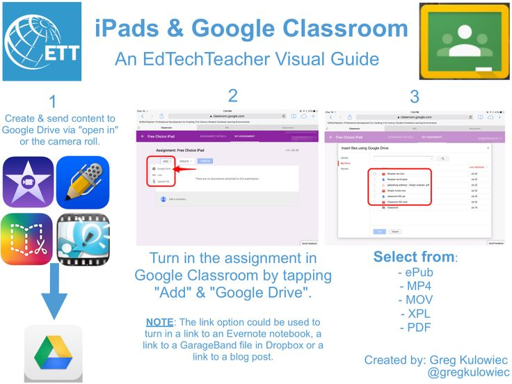 instructional technology in the classroom