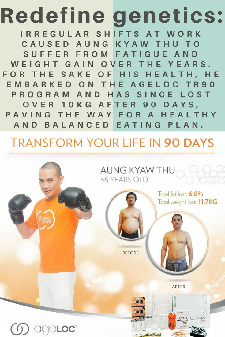 The Revolutionary weight loss system. How the  AgeLOC & TR90 weight management 90 day program resets the genes responsible for FAT METABOLISM & LEAN MUSCLE.  This formula turns off the genes which stores fat while turning on the genes which build muscle resulting in your body reshaping your body back to the way it was when you were in your 20's.  The most exciting part is that once your body reshapes the fat does not come back! www.beautyboxbyjen.com Beauty Box By Jen with Tori Spelling
