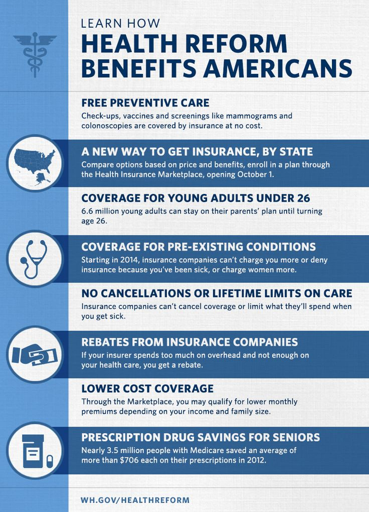 Benefits Of ObamaCare Advantage of ObamaCare MSC-566 Brand - spend plan template