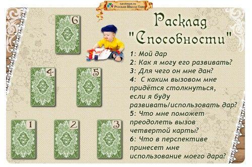 чакровый расклад на таро значение: 17 тыс изображений найдено в Яндекс.Картинках