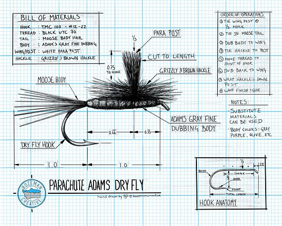 De 341 beste bildene om Fly fishing på Pinterest - engineering graph paper template