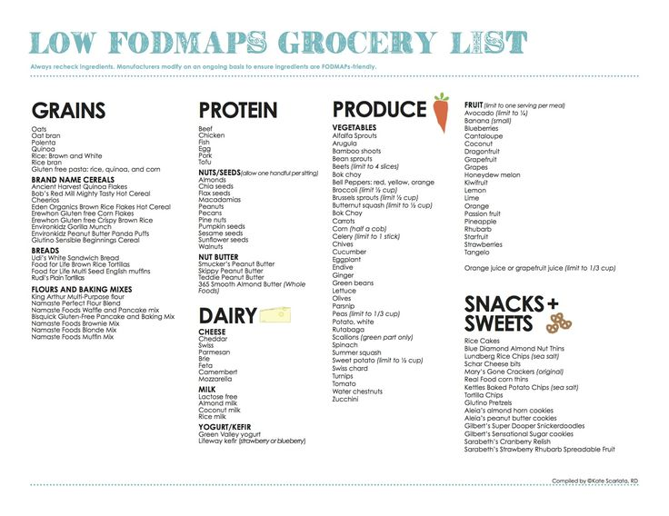 Low FODMAP shopping list--this is a list i would be going by. it's the one that's closest to being GP friendly.