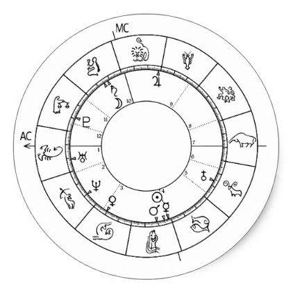 Unique horoscope wheel natal chart classic round sticker - sticker stickers custom unique cool diy