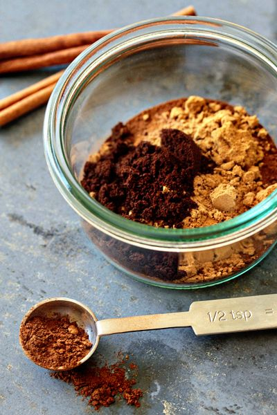 Recipe for pumpkin pie spice. Besides the obvious use, I like to sprinkle it on a cookie sheet and put in a 200 degree oven for a bit. Makes the whole house smell heavenly!