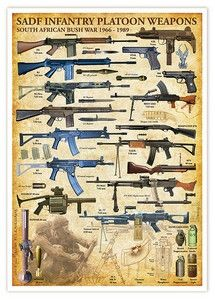 SADF Infantry Platoon Weapons - Poster