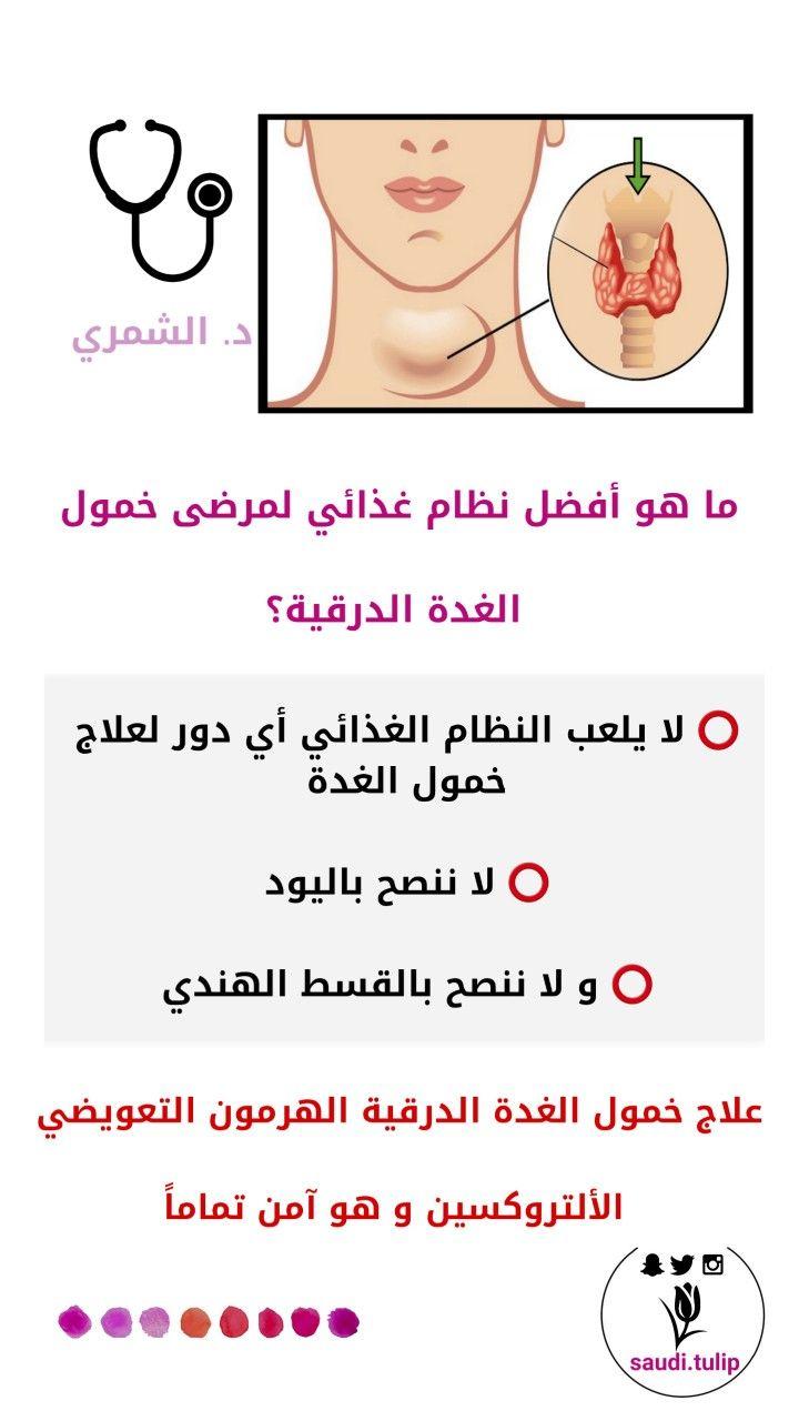 Pin By Saudi Tulip On طب وصحه Pharmacy Loloi