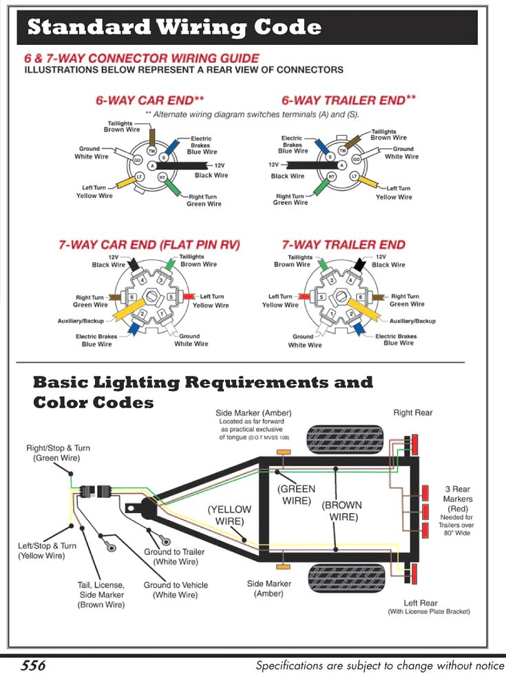 Blue Ox 7 Pin To 6 Wiring    Diagram    Connector And    Trailer    Webtor Me Within      Trailer    wiring