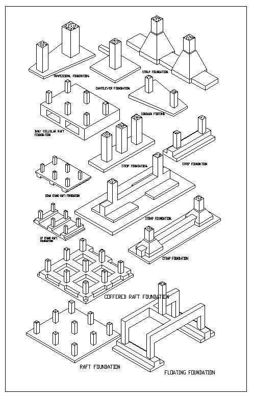 Includes the following CAD drawings: Foundation Details