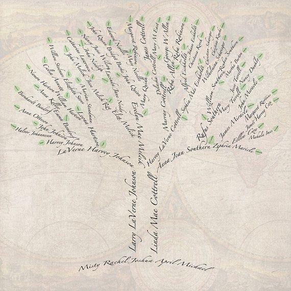 10 Best Arbre Genealogique Images On Pinterest Trees Family Tree