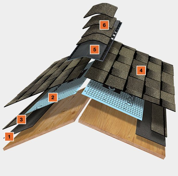 Gaf Timbertex Charcoal Hip And Ridge Shingles 20 Linear Ft Per Bundle 0840180 Roofing Gutters Roofing Systems