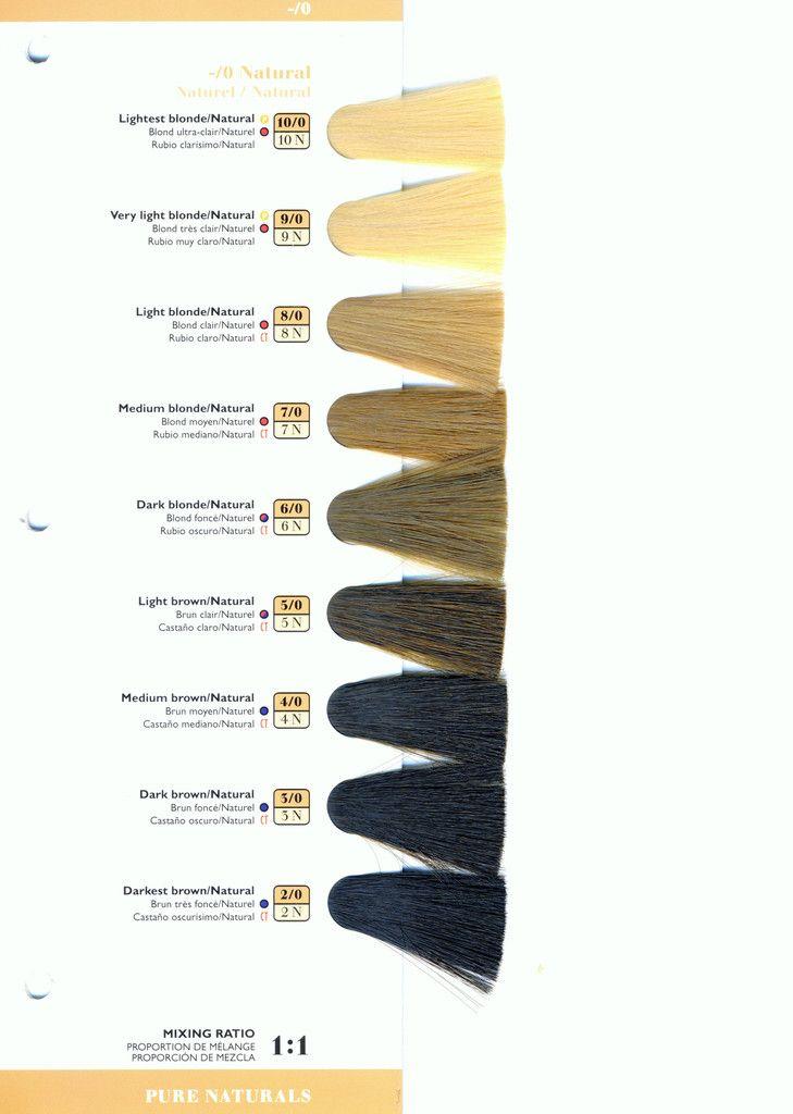 Koleston Perfect Permanent Hair Color By Wella Hair