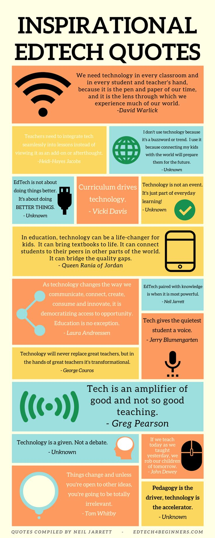 A list of inspiring quotes about educational technology (edtech).  Share and spread the great messages to fellow educators and teachers.