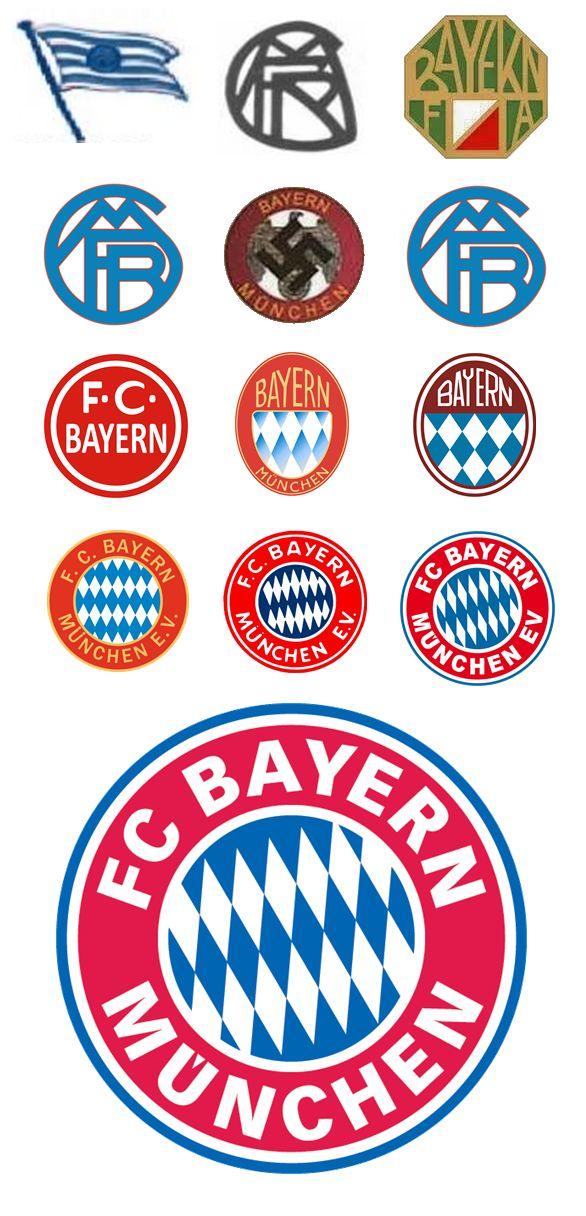 fußball-club bayern münchen. (fútbol club baviera de múnich). multicampeón aleman, campeón europeo. potencia mundial desde los años 1970