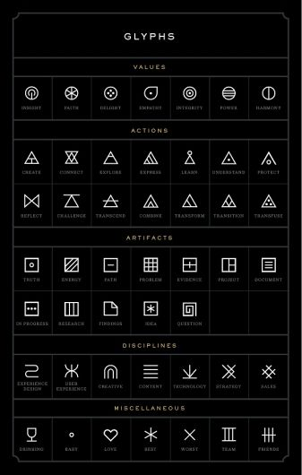 A minimalistic tattoo would be awesome :) I love the simplicity of glyphs, but they also have meaning