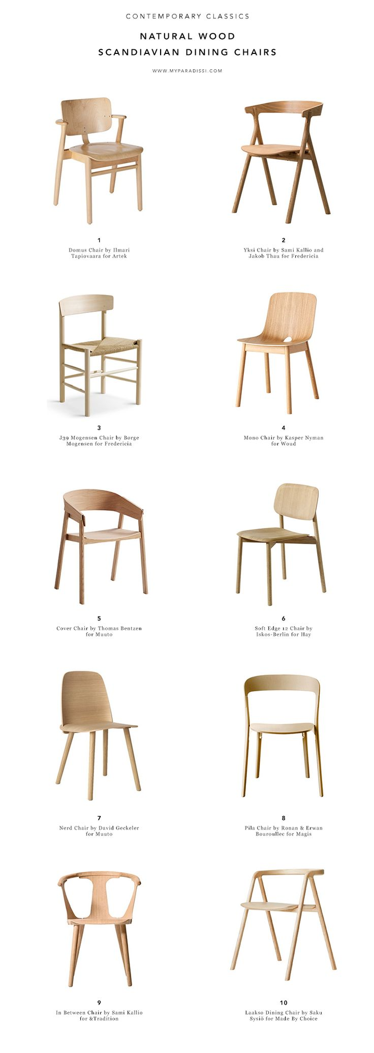 CONTEMPORARY CLASSICS: Scandinavian natural wood dining chairs