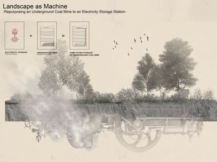 """The key concept of the proposal is to utilize abandoned or soon to be abandoned underground coal mining sites as potential site to install hydro-pump electricity storage system. The project intends to emphasize the dual function of land, acting as a machine=power generator and simultaneously be an accessible destination for people. From both perspective of """"landscape"""" and """"infrastructure"""", the project explores the boundary of the two and attempts to juxtapose them with elaborated spatial…"""