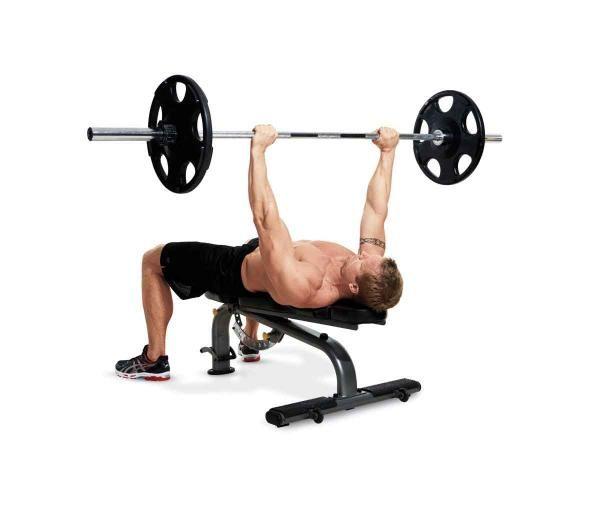 The Man Boob Elimination Workout