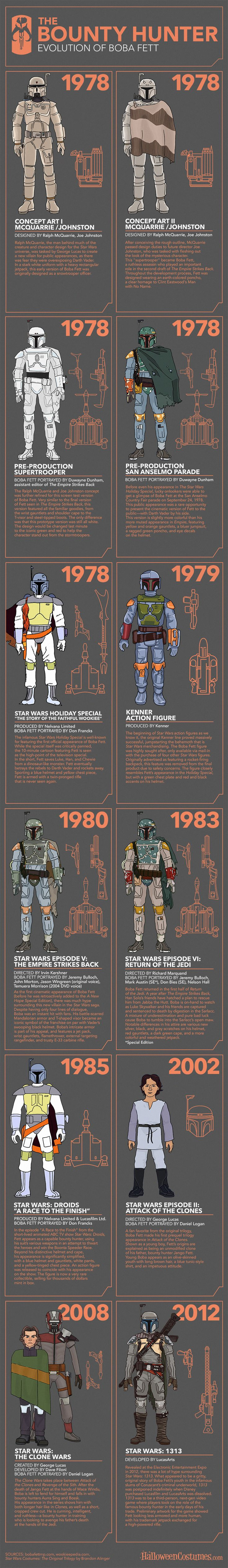 The Bounty Hunter Evolution of Boba Fett #Infographic #StarWars #Entertainment