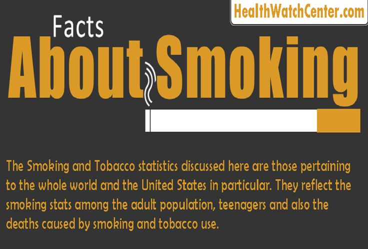 Shocking Facts About Smoking (Infographic) nn This infographic contains facts and statistics pertaining to smoking that will most definitely shock people.