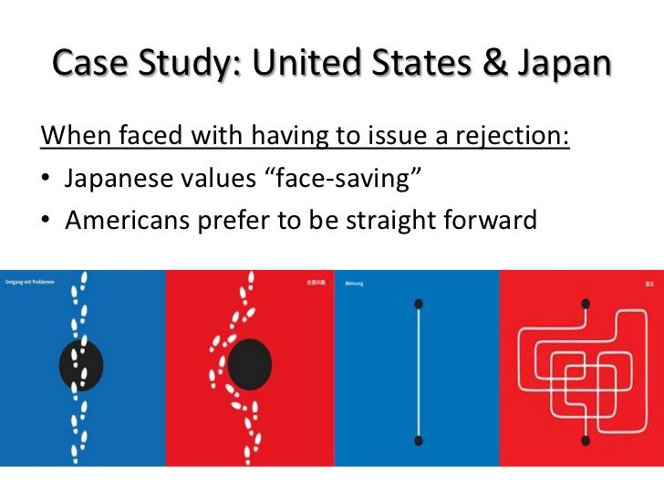 the japanese negotiation Japan's negotiating skills will be put to the test as tokyo tries to fend off us demands for a bilateral free trade agreement and counter the threat of tariffs on cars and auto parts.