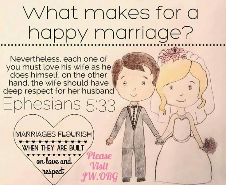 What make for a happy marriage? - Ephesians 5:33.