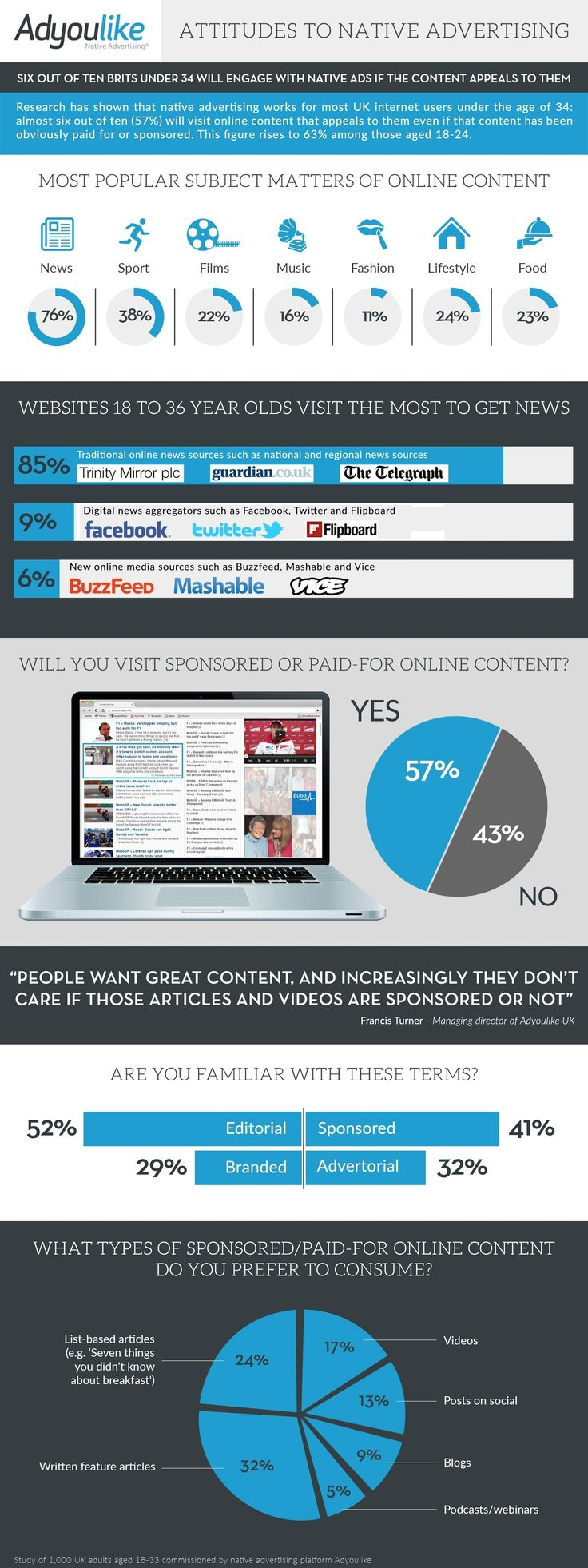 What Millennials Want From Native Ad Content #infographic #NativeAdvertising
