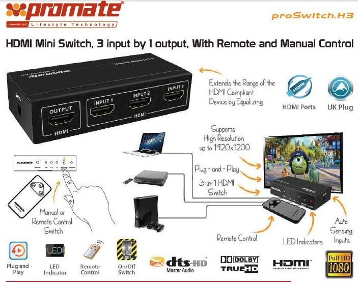 http://www.satelectronics.co.za/ProductDescription.aspx?id=2647653. Promate proSwitch.H3- HDMI Mini Switch, 3 input by 1 output, With Remote and Manual Control. Price: R 629.00
