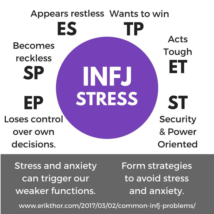 The shadow side of an INFJ is the ESTP. And while the ESTP is often misportrayed an aggressive jock, INFJs in the ESTP mode are not necessarily aggressive types. Thinking and Perceiving in itself is