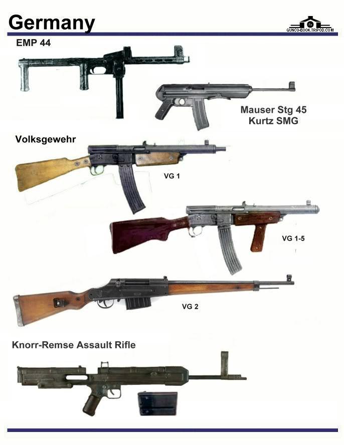 Weapons for Volkssturm