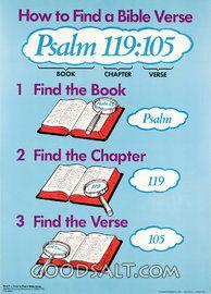 Affiche: Comment trouver un verset de la Bible