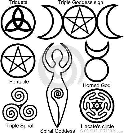 Ensemble des symboles de Wiccan