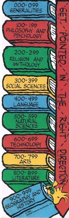 Dewey Decimal Posters Free | Dewey Decimal System