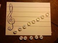 Montessori hoy: Aprender a leer una partitura de música.