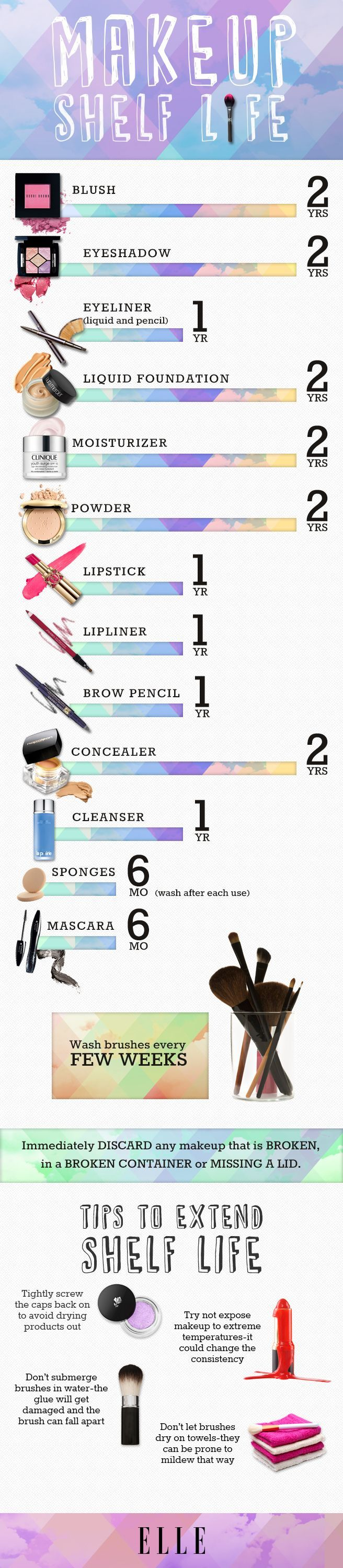 Are you keeping your makeup past its expiration date? Here's our handy guide.