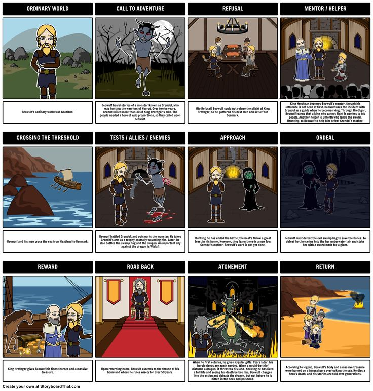 Teach The Hero's Journey, or Monomyth, using the steps created by Joseph Campbell. Storyboards include heroic journey, plot diagram, and literary conflict.