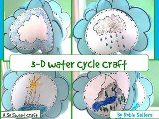 3D kolobeh vody 2