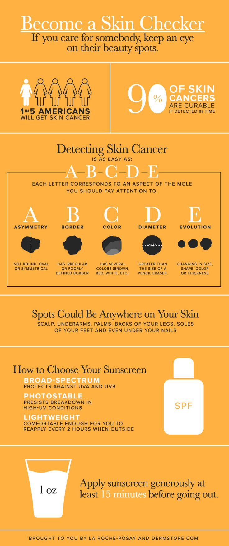 One in five Americans will be diagnosed with skin cancer, according to the American Academy of Dermatology, but here's the good news: 90 percent of skin cancer cases are 100 percent curable if detected in time. Education, early detection and proper skin protection—they all play a part in the fight against this deadly disease.