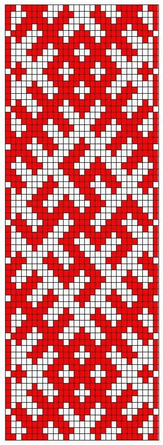 Old Russian cross stitch pattern. #folk #embroidery #Russian #patterns