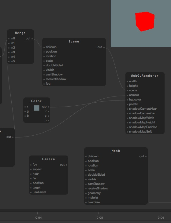 ThreeNodes.js is a node editor for visual programming of 3D objects, powered by three.js