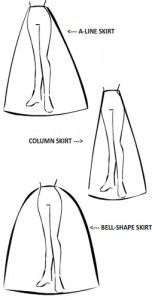 Cosplay Tutorial Series: Chapter 1 Basic Hoop Skirt « Madman Entertainment News