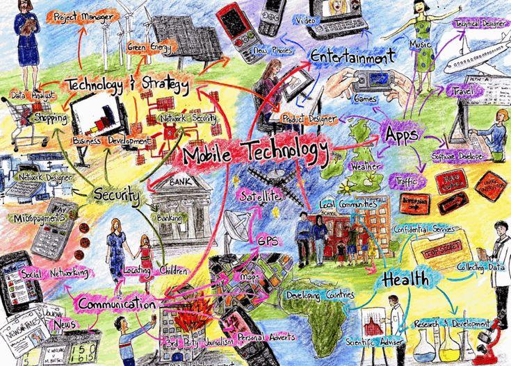 Mind Map Art Showcasing the World's Finest Mind Maps