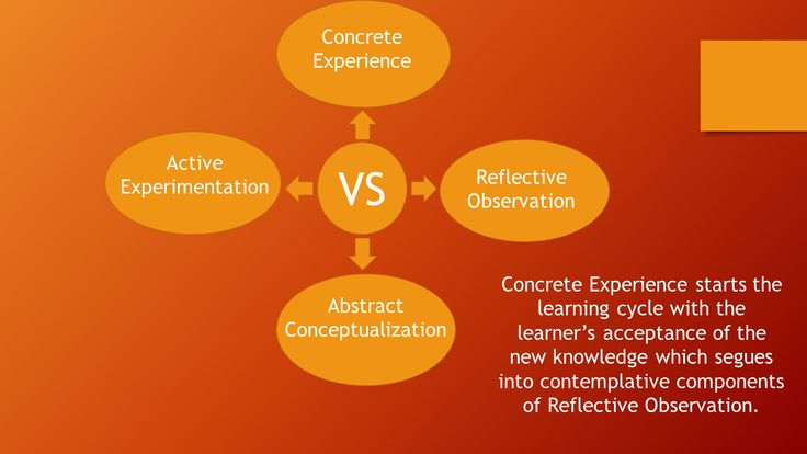 an analysis of kolb learning theory Kolb's learning cycle is a key model in current use relating to adult  the ' reflective observation' element stems from your analysis and.