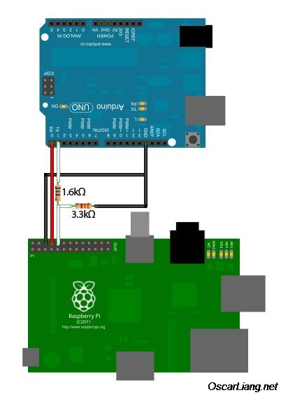 Raspberry Pi and Arduino Connected Over Serial GPIO - OscarLiang.net