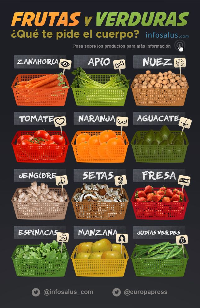 Frutas y Verduras. ¿Qué me pide el cuerpo?