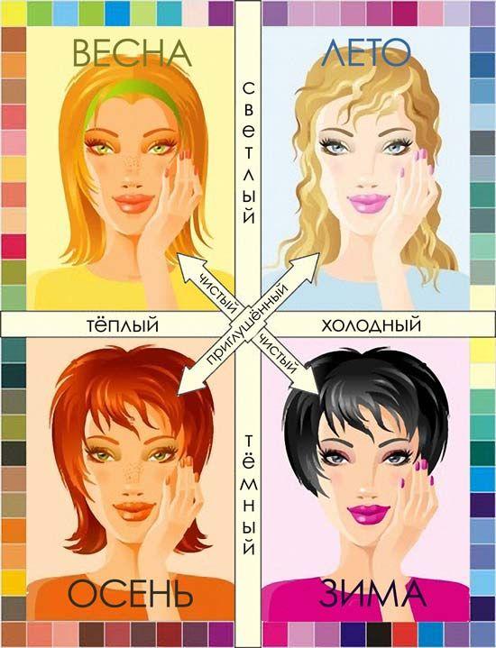 Определение своего цветотипа ― Декоративная косметика SOFT TOUCH