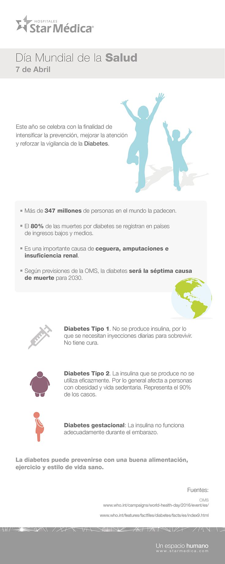 Día Mundial de la Salud: diabetes ° La diabetes es enfermedad que ha aumentando rápidamente; uno de los objetivos principales, en el Día Mundial de la Salud, consiste en estimular y apoyar la adopción de medidas eficaces para la prevención y control de la diabetes y sus complicaciones.  °Existen varios tipos de diabetes, de las cuales, sólo la de tipo 2 es prevenible, si se siguen las recomendaciones que realiza la OMS.