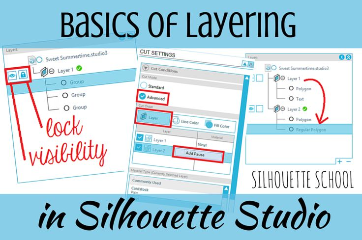 One little known tool in Silhouette Studio Designer Edition is the Layers function. Now before you think of layering, such as for vinyl, this is a slightly different concept.  While you can use it for