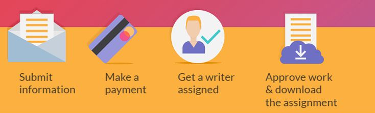 Turnitin free alternative for plagiarism check. Get free Turnitin quality results atwritinkservices.com. Check online for more free options to get the best result.