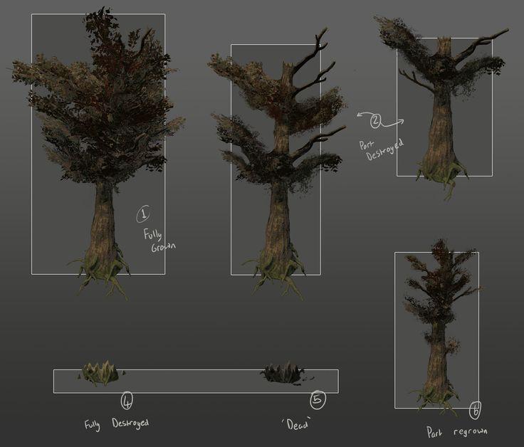 Eden Star - Foliage Destruction news - Mod DB