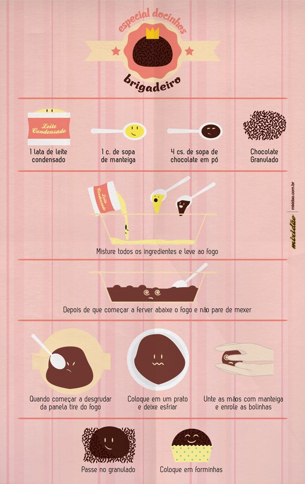 infografico_receita-ilustrada_brigadeiro